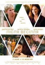 Фільм Після весілля - Постери