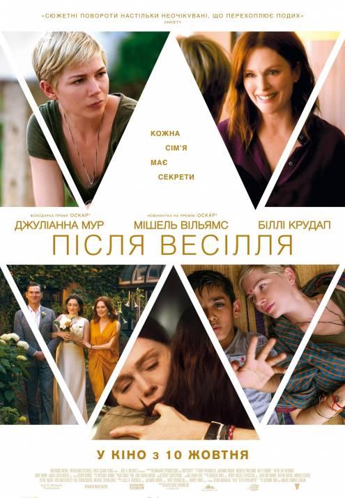 Фильм После свадьбы - Постеры