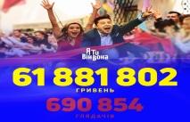 Новый абсолютный рекорд украинского кино в прокате