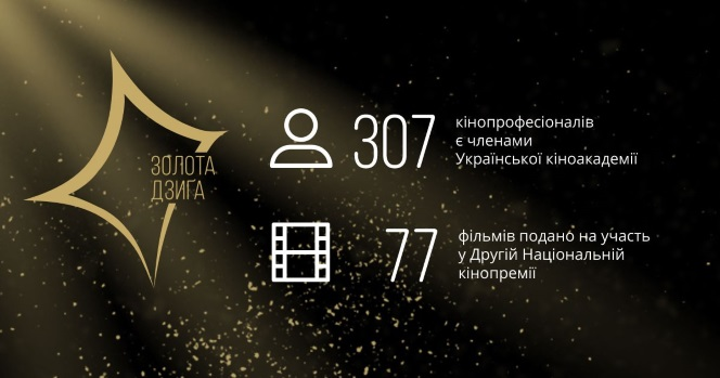 Новости: 77 кандидатов на «Дзигу»