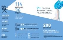 7-я история Одесского МКФ