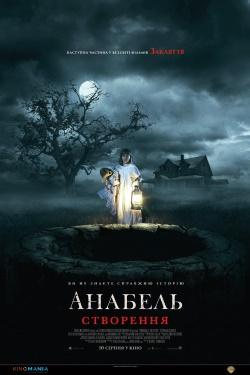 Фильм Аннабель: Создание