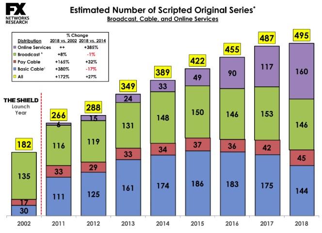Сериалы: Закат традиционного телевидения?